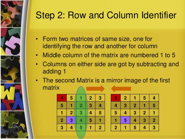 Magic Square made easy!